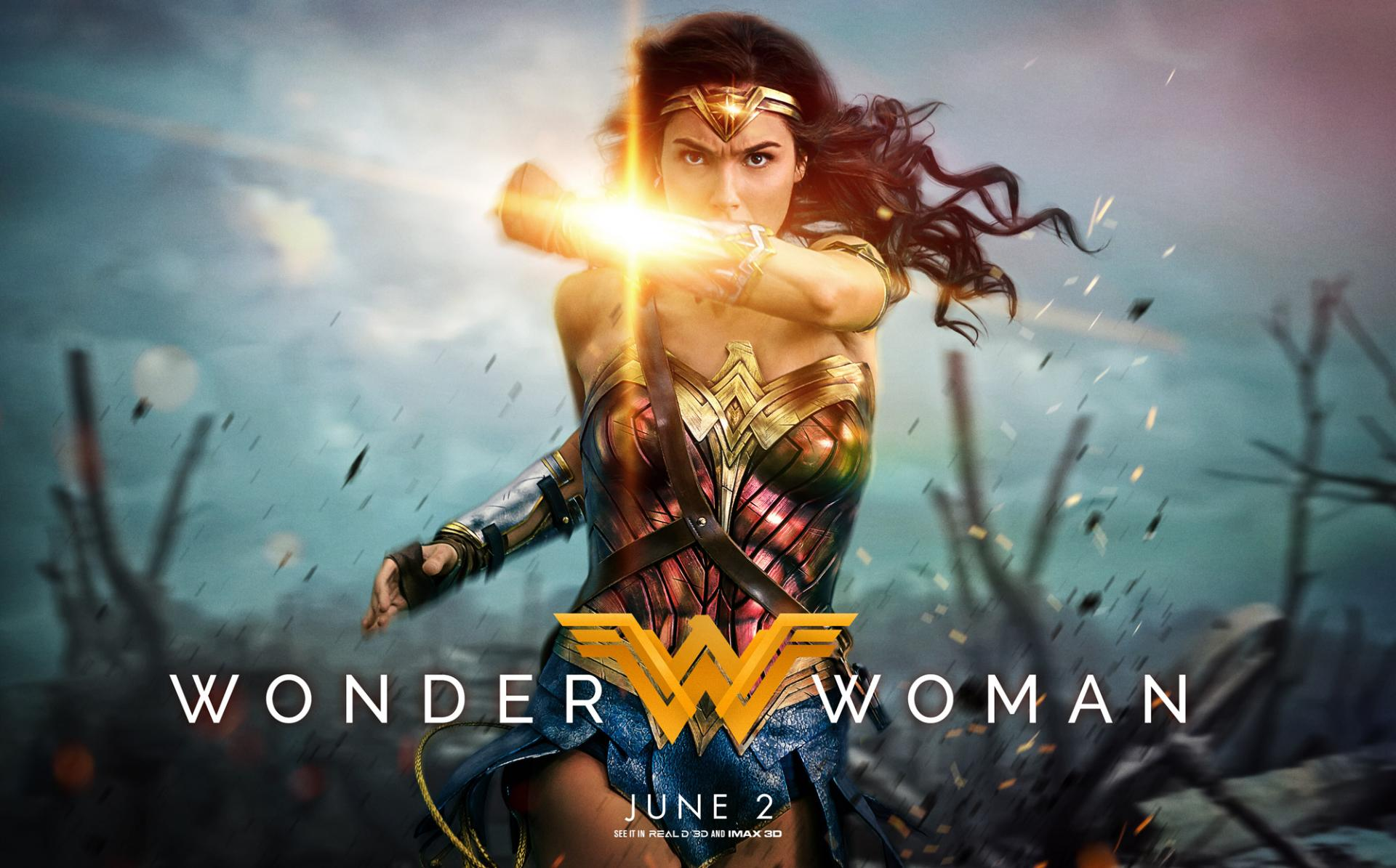 Wallpaper Wonder Woman 2017 Movies 6723: Financial Information